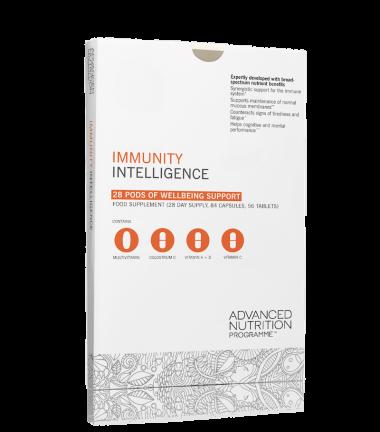 ANP Immunity Intelligence Available At SkinGym