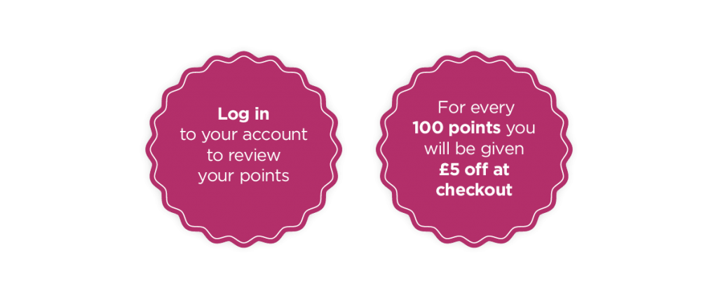 How to redeem SkinGym Loyalty Points